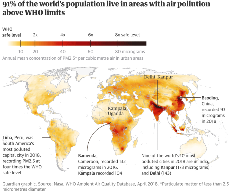 airpollutionaroundtheworld